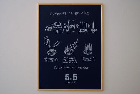 milan55-candle-recipe.jpg