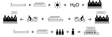 boatanic_formula.jpg