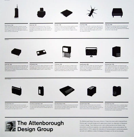 attenboroughdesigngroup-diagram.jpg