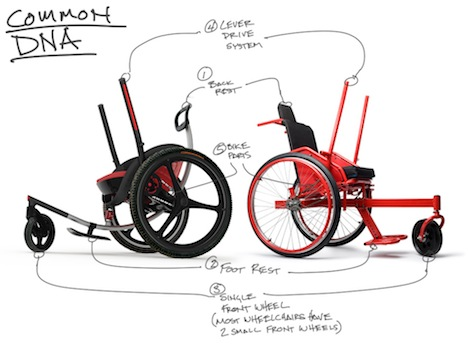 case study leveraged freedom chair by amos winter jake childs and jung freedom for the disabled in developing core77