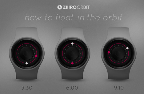 ZIIIRO-Howto_Orbit.jpg