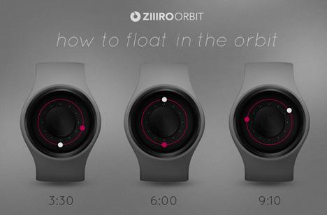 ZIIIRO-Howto_Orbit.jpg