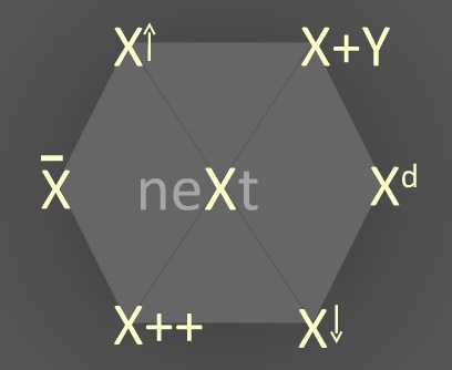 idea hexagon.jpg