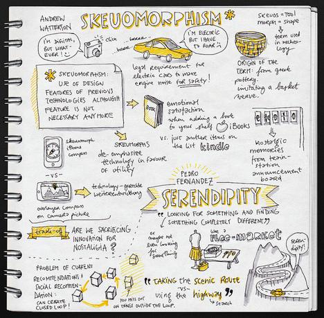 Skeuomorphism Sketchnote by Eva-Lotta Lamm