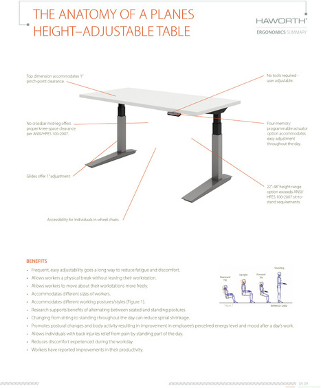 haworth-planes-table-anatomy.jpg