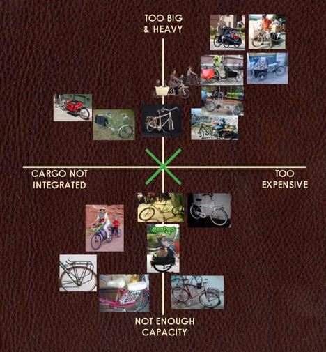 Flotspotting-SilasBeebe-Chart.jpg