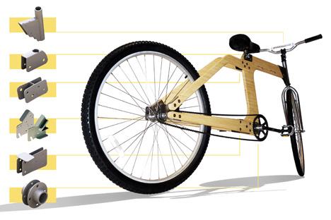 PaulusMaringka-GreencycleEco-1.jpg