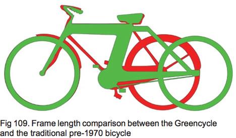 PaulusMaringka-GreencycleEco-5.jpg