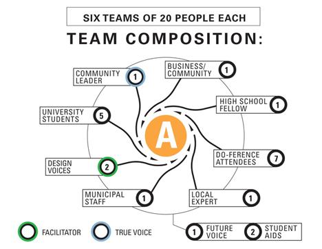 DOference_teams.jpg