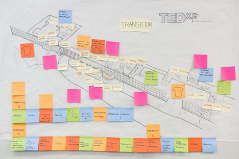 TEDxACC-board.jpg