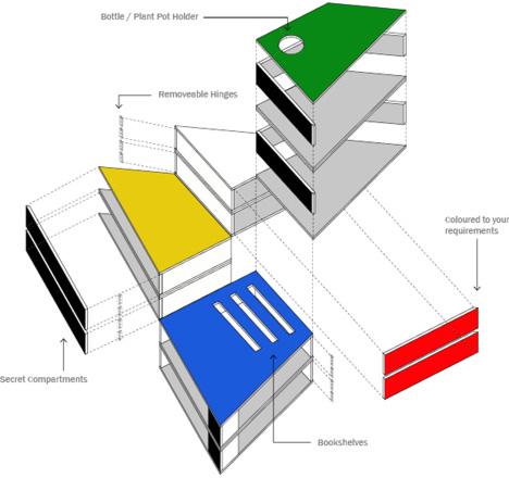 DHaus-DTable-schema.jpg