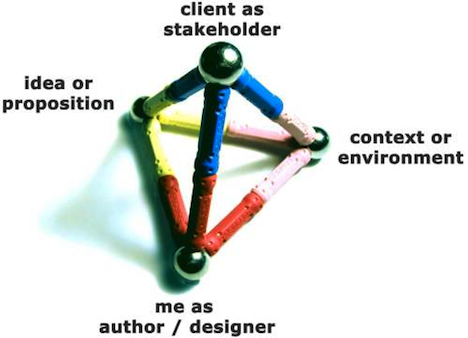 Design-grammar.jpg