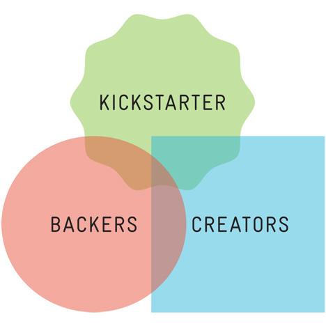 DonLehman-KickstarterChanges-Triforce.jpg