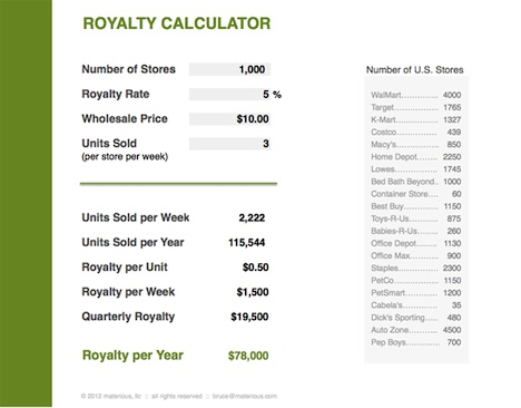 royalty_calculator_image.jpg