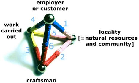 ruskin-tetrahedron.jpg