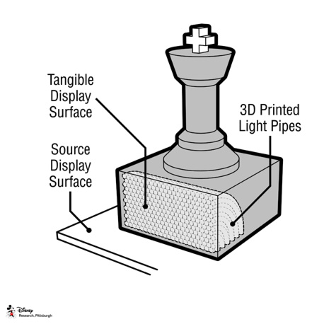 DisneyResearch-PrintedOptics-chessDiagram.jpg
