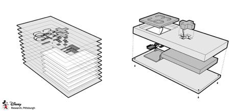 DisneyResearch-PrintedOptics-dpadSchema.jpg