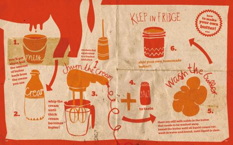 Kandi-recipe.jpg