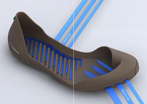 Iguaneye-Freshoe-ventilation.jpg