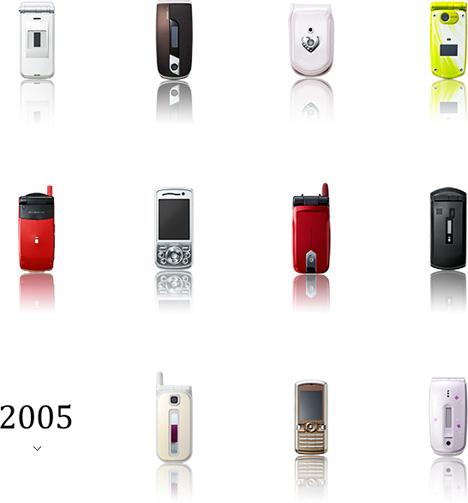 NTTDocomo-20-2005.jpg