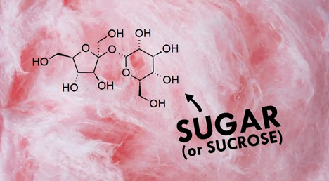 BytesizeScience-CottonCandy-Sugar.jpg