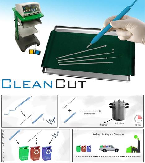 CleanCut-med.jpg