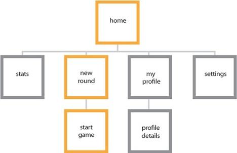 ATTF_structure.jpg