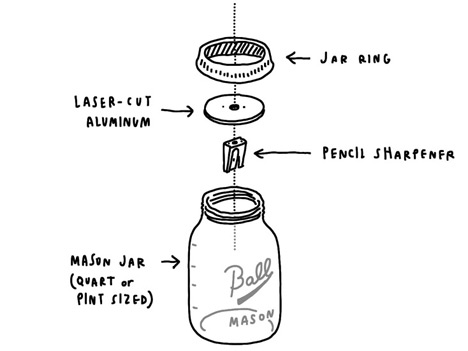 CraightonBerman-SharpenerJar-schema.jpg