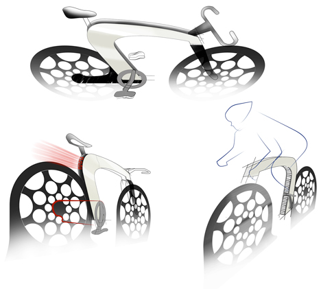 nCycle-sketches-2.jpg