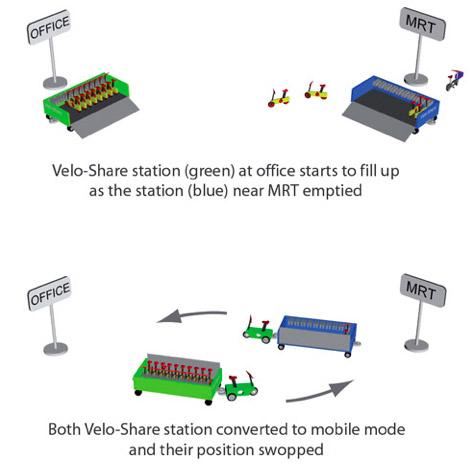 ISUDABikeShare-concept.jpg