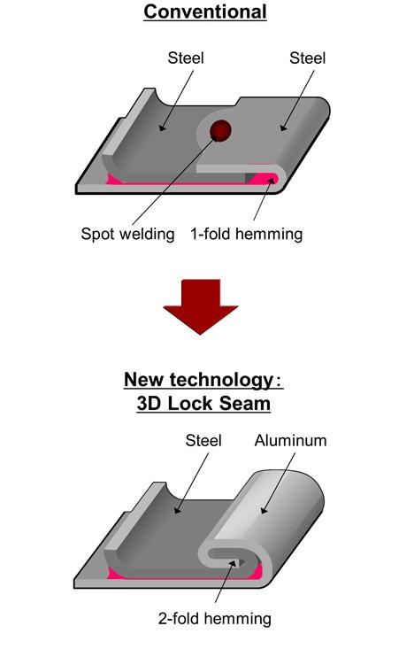 honda-steel-aluminum-02.jpg