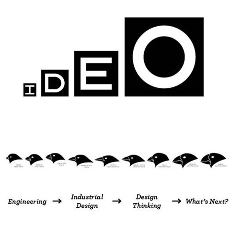 IDEO-Biology.jpg