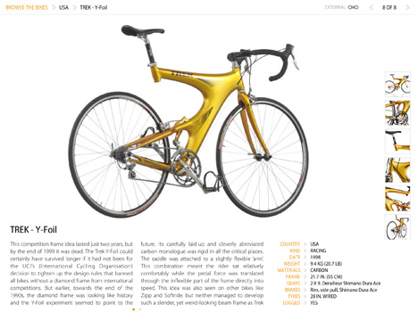 CyclepediaApp-TrekYFoil.jpg
