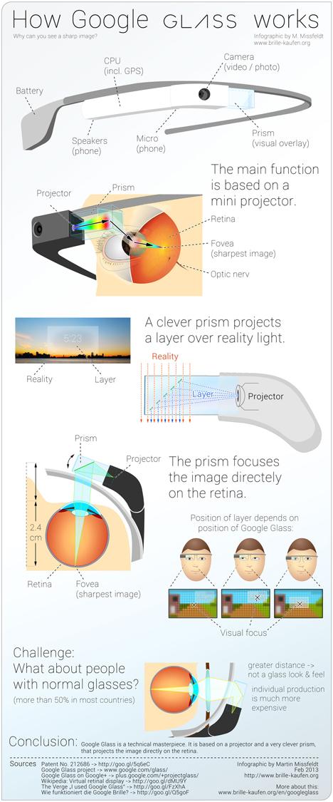 missfeldt-google-glass-03.jpg