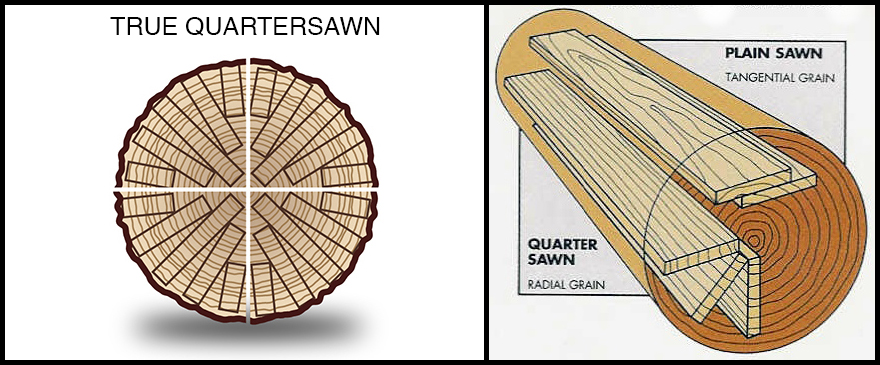 quarter sawn wood projects