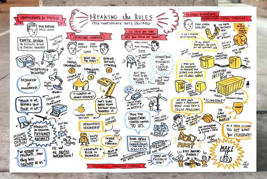 CraightonBerman-IDSA2013-Sketchnotes-1.jpg