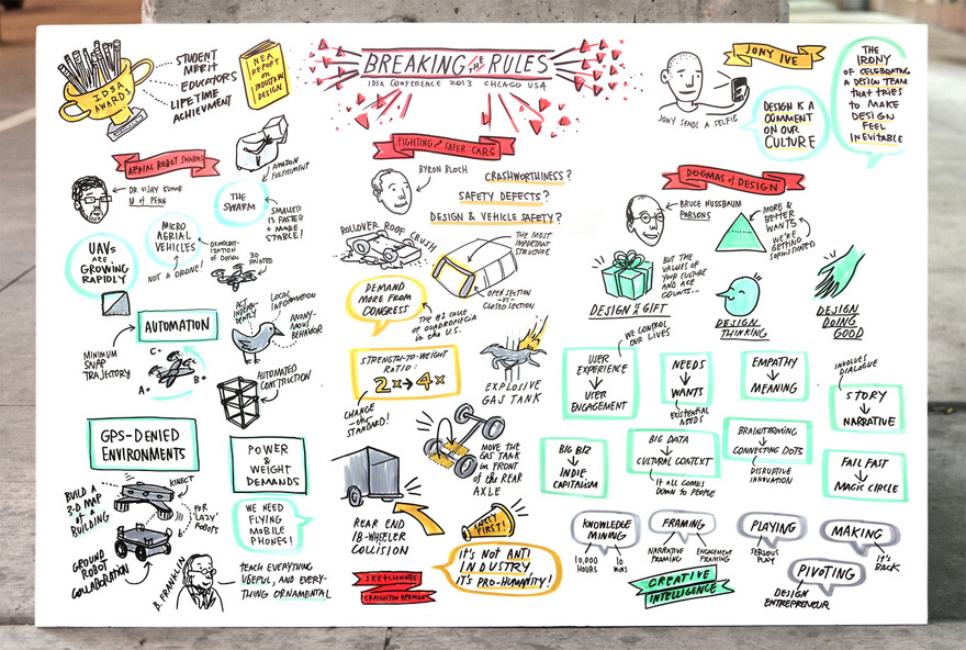 CraightonBerman-IDSA2013-Sketchnotes-2.jpg