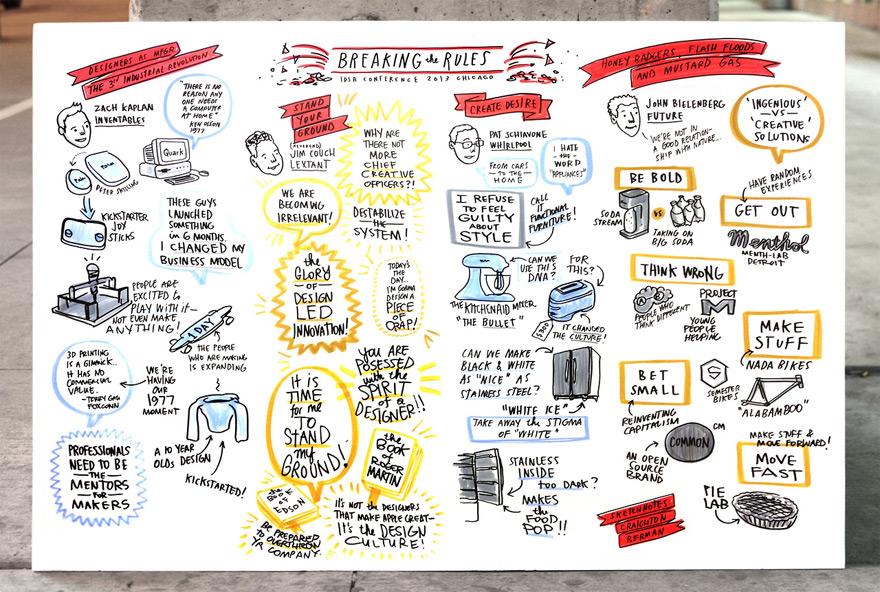 CraightonBerman-IDSA2013-Sketchnotes-3.jpg