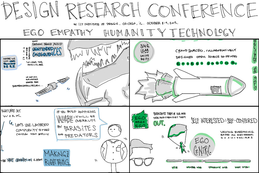 StefaniBachetti-DesignResearchConference-Sketchnotes.jpg