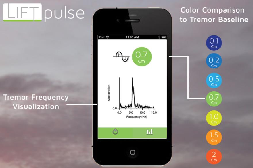 Liftlabs-TremorSpoon-app.jpg