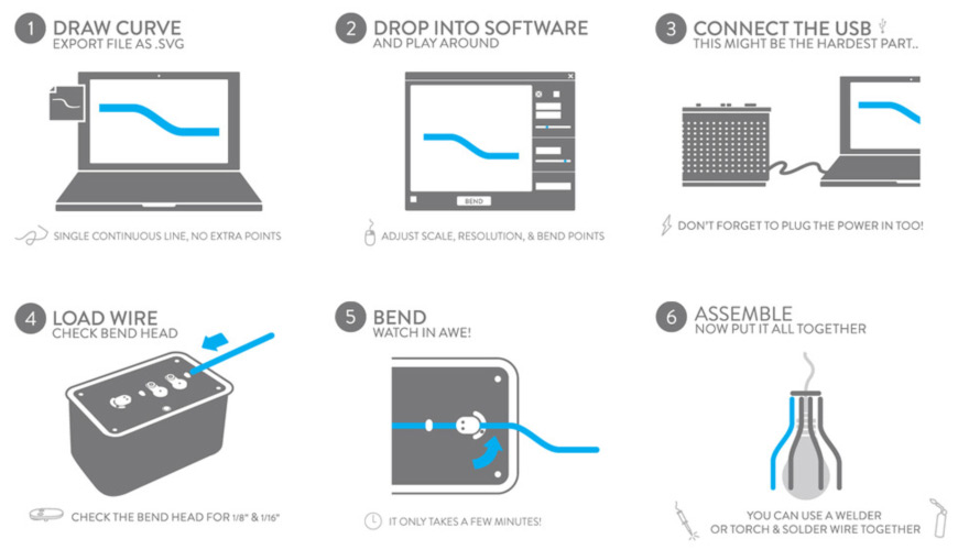 Pensa-DIWireBender-Steps.jpg