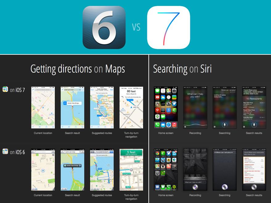 UXArchive-iOS6vsiOS7.jpg
