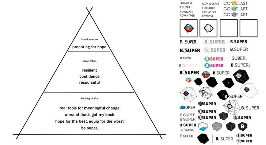 BSuper-Pyramid.jpg