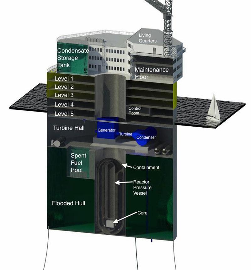 NuclearFloat2.jpg