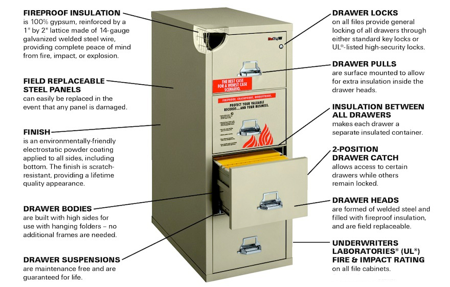 FireKing-file-cabinet.jpg