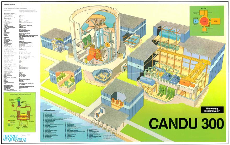 NuclearReactor-Candu.jpg