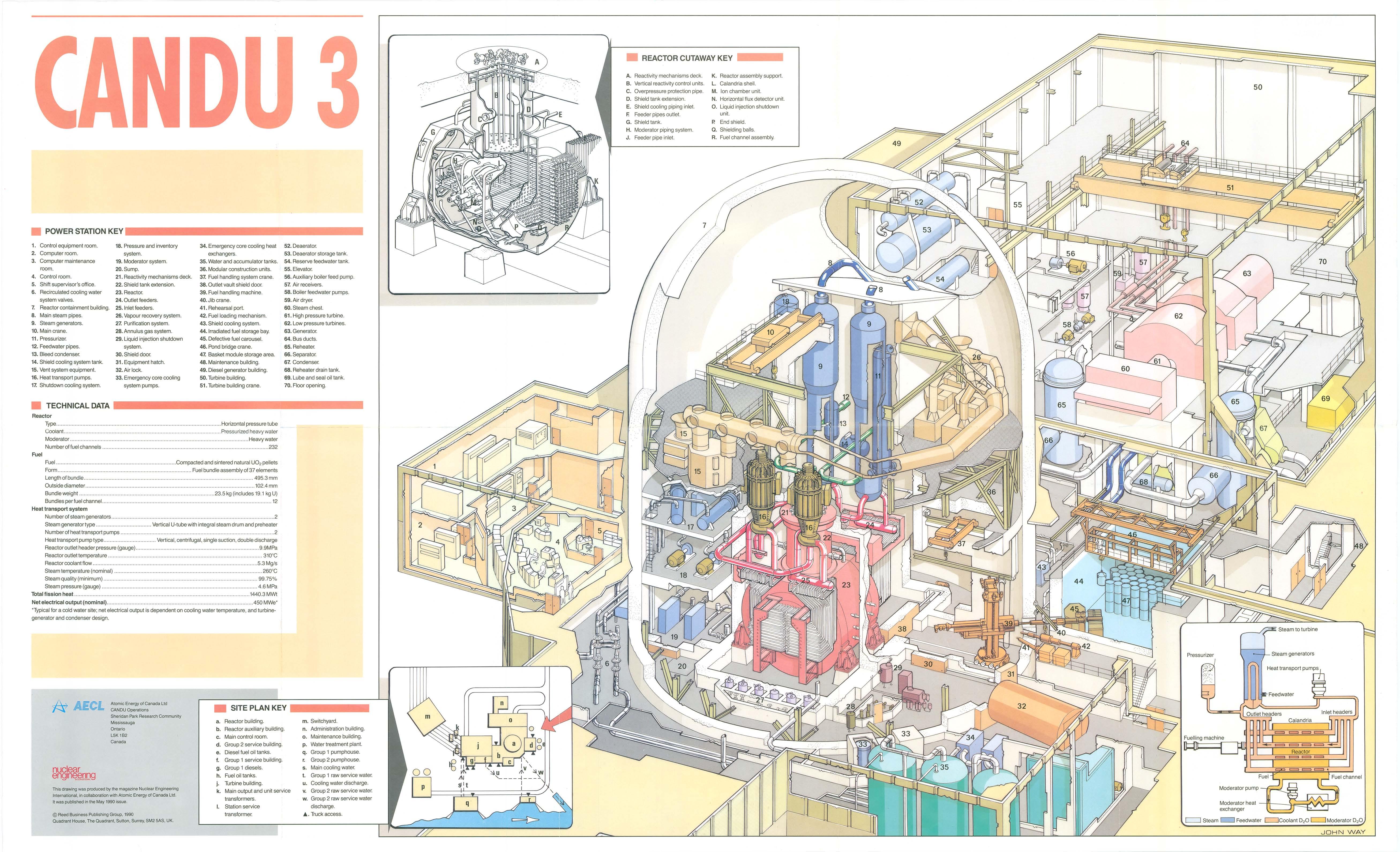 NuclearReactor-Candu3.jpg