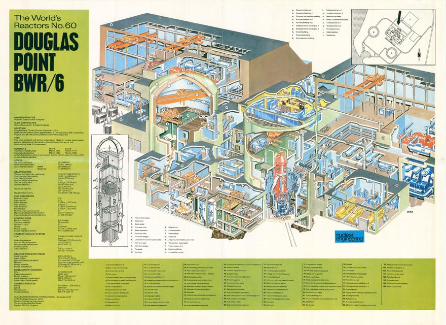 NuclearReactor-DouglasPoint.jpg