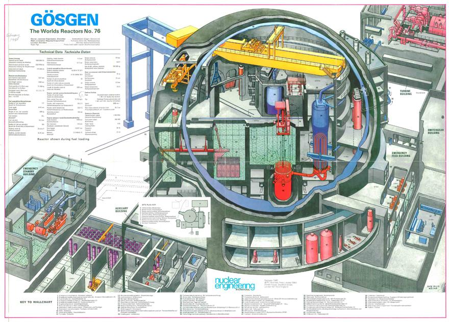 NuclearReactor-Gosgen.jpg