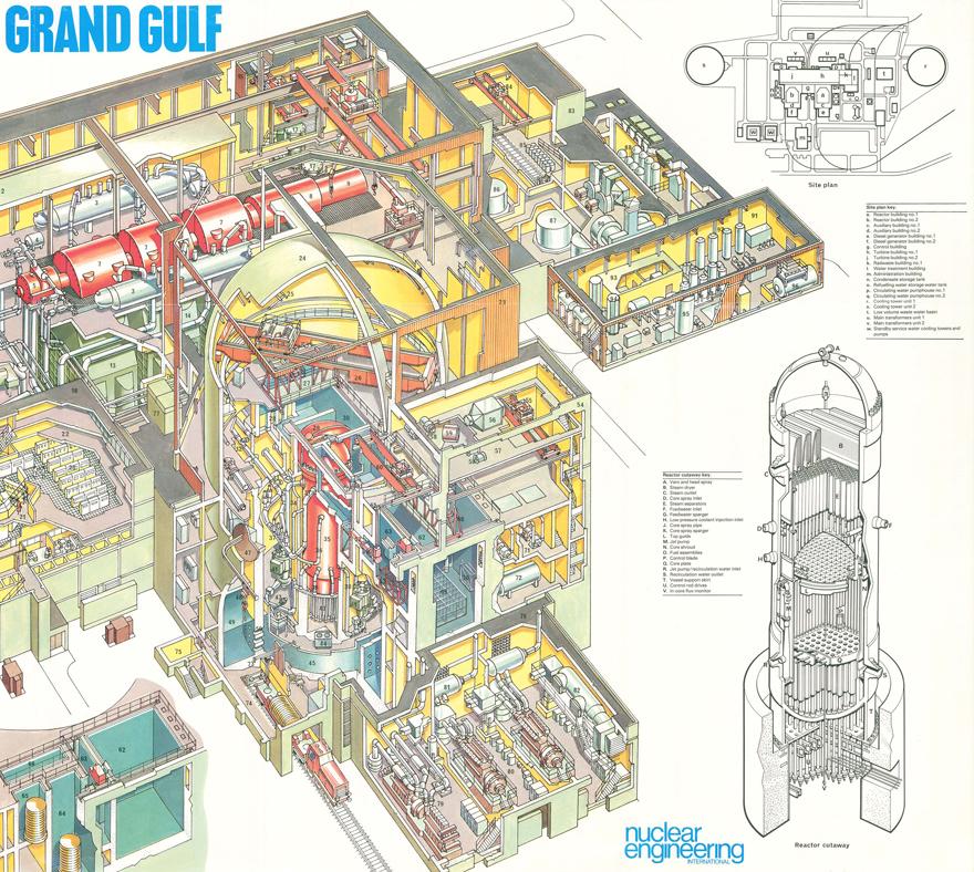 NuclearReactor-GrandGulf.jpg
